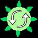 genkrus genbrugskrus