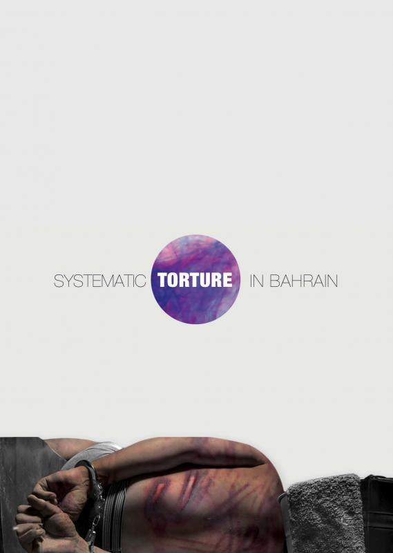 systematictorture