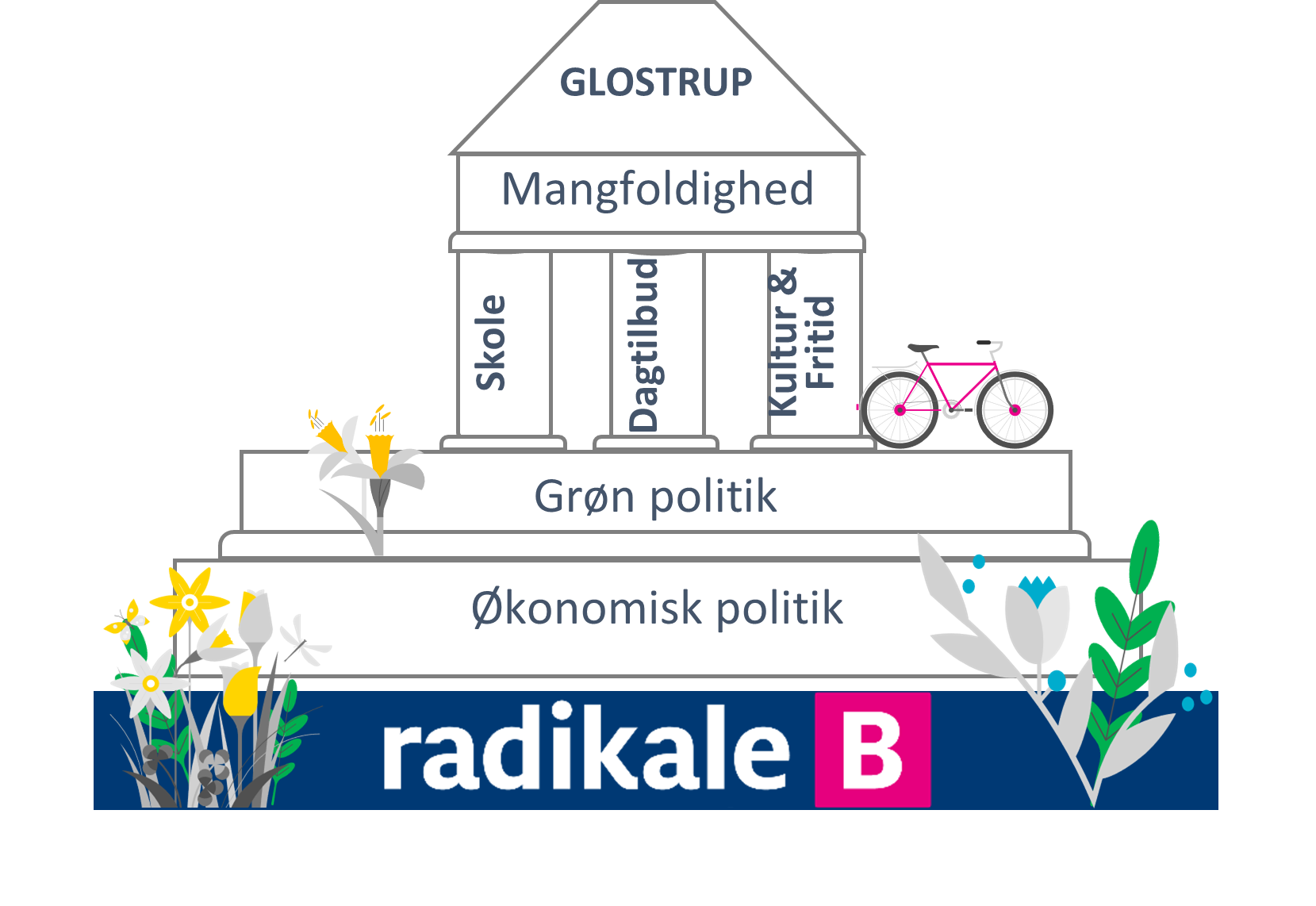 https://usercontent.one/wp/glostrupradikale.dk/wp-content/uploads/2021/04/GRV-Hus.png