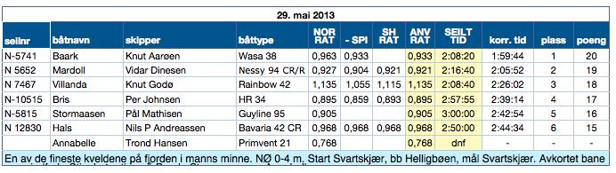Skjermbilde 2013-05-30 kl. 14.35.34