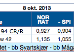 Skjermbilde 2013-10-09 kl. 21.53.33