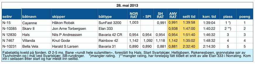 Skjermbilde 2014-05-28 kl. 21.59.24
