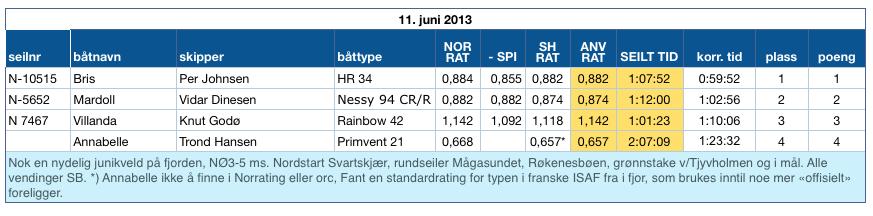 Skjermbilde 2014-06-12 kl. 09.12.49