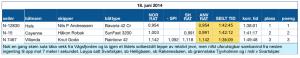 Skjermbilde 2014-06-18 kl. 22.25.08