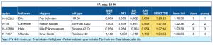 Skjermbilde 2014-09-17 kl. 22.36.54