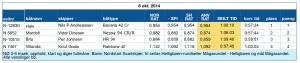Skjermbilde 2014-10-09 kl. 08.08.52