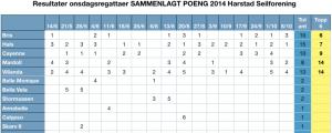 Skjermbilde 2014-10-09 kl. 08.19.30