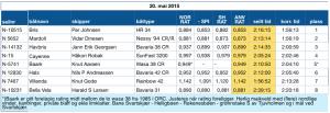 Skjermbilde 2015-05-21 kl. 19.25.41