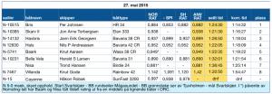 Skjermbilde 2015-05-31 kl. 12.40.33