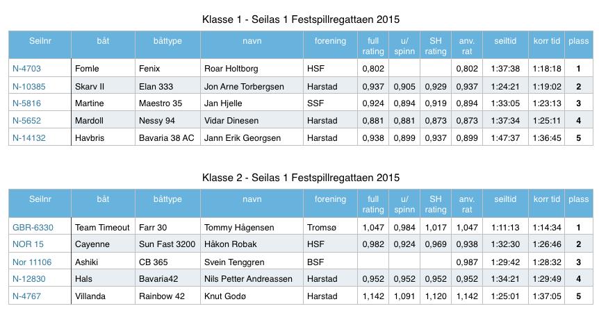 Skjermbilde 2015-06-20 kl. 17.09.54
