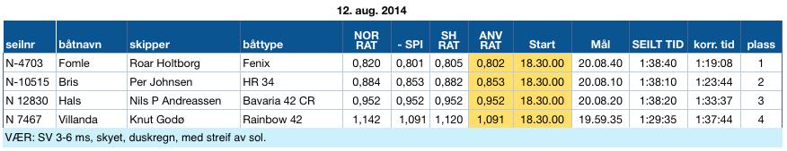 Skjermbilde 2015-08-12 kl. 23.53.54