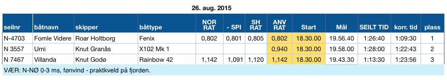 Skjermbilde 2015-08-29 kl. 11.35.51