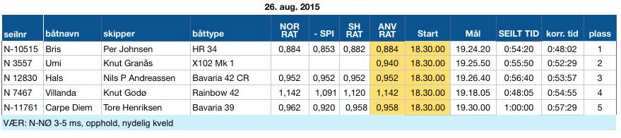 Skjermbilde 2015-09-02 kl. 21.28.40