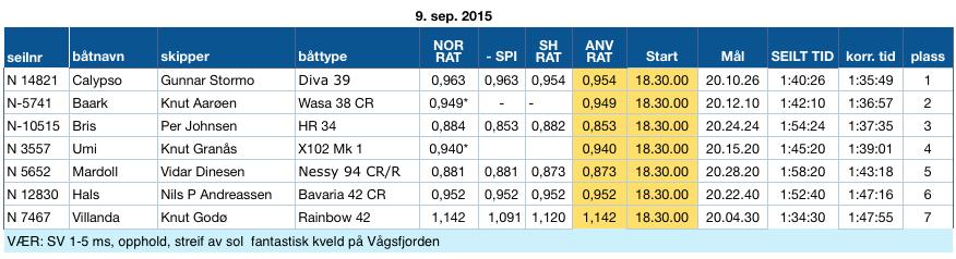 Skjermbilde 2015-09-09 kl. 22.48.48