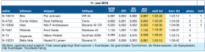 Skjermbilde 2016-05-12 kl. 11.52.33
