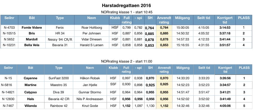 Skjermbilde 2016-06-11 kl. 16.30.47