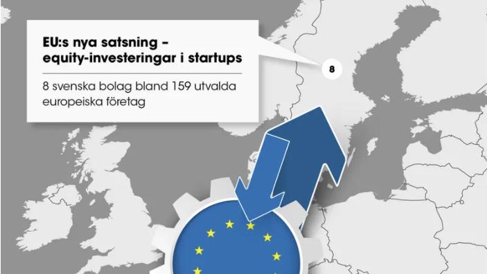 EU investerar i startups – tar andelar i svenska bolag (SWE)
