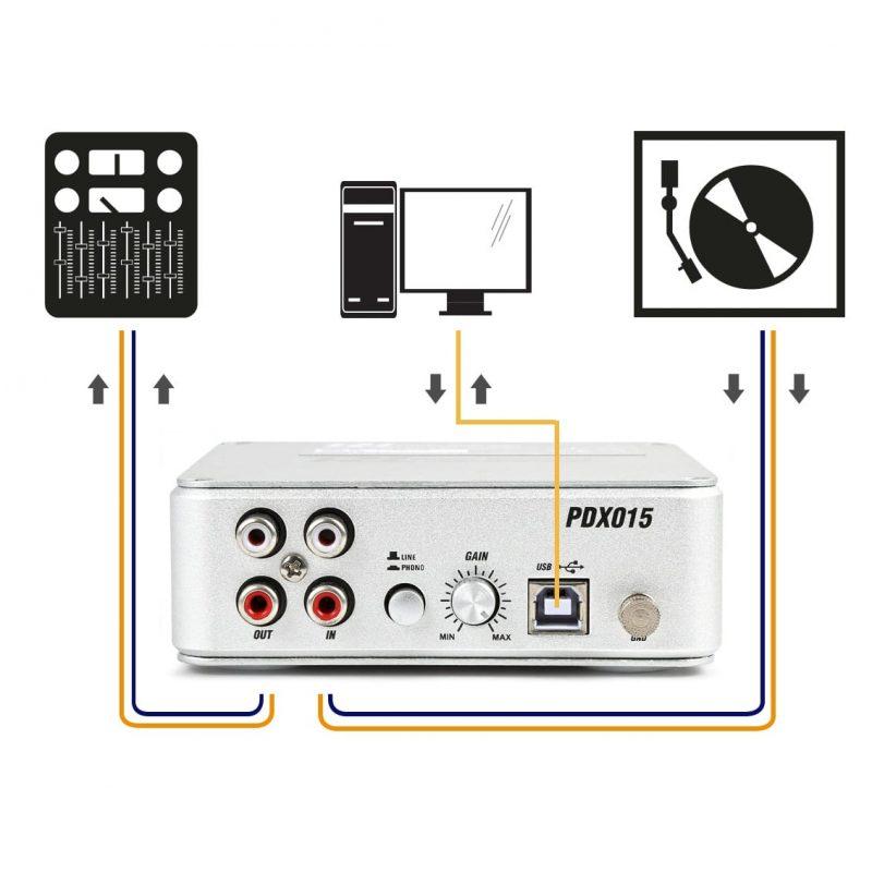 POWER DYNAMICS PDX015 USB ljudkort