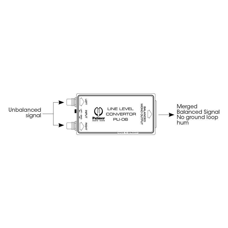 Balanserad signal konverter