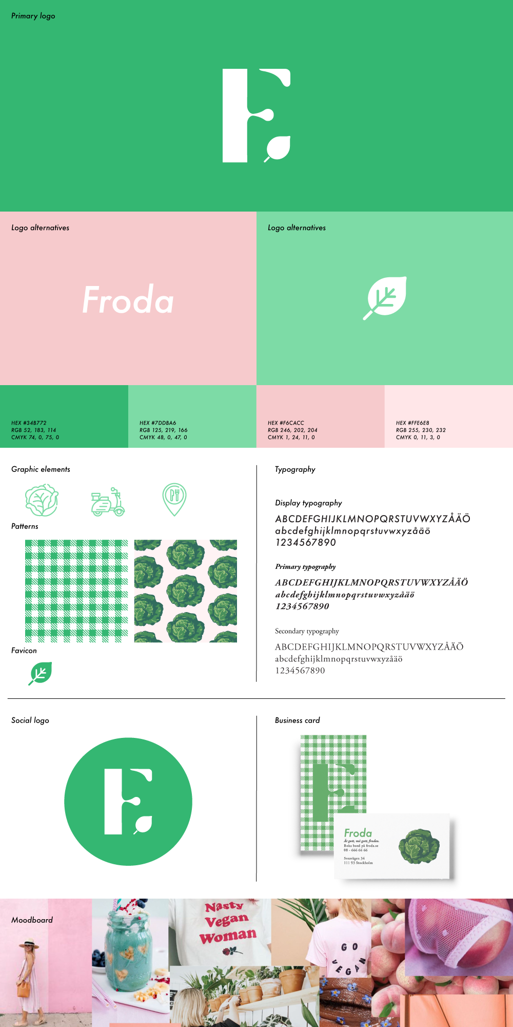 Jennis-Prints-Graphic-Design-Froda-brand-identity