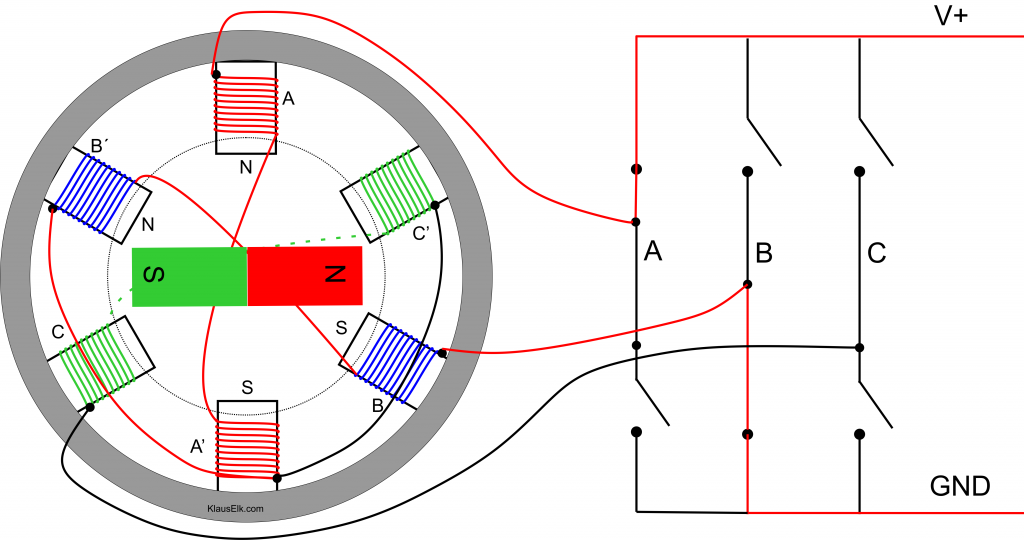 BLDC Motor in specific position - with control.
