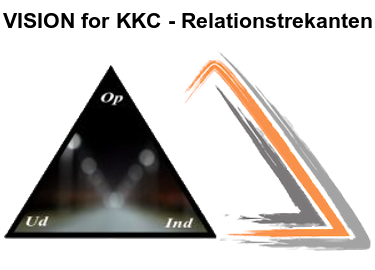 1_Relationstrekanten
