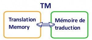 Deux segments associés