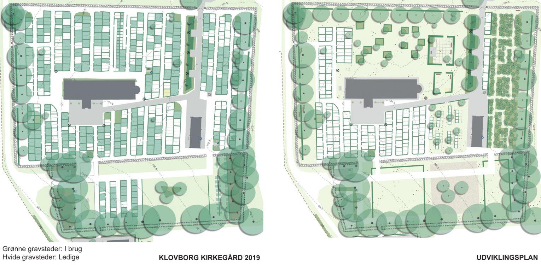 Klovborg nu og udv