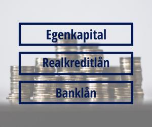 finansieringsformer ejendomme