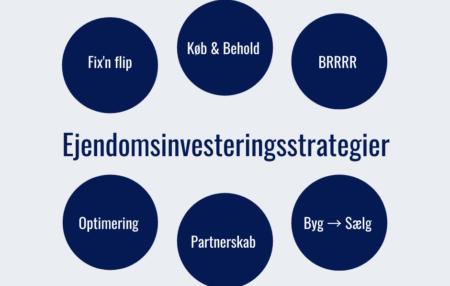 Ejendomsinvesteringsstrategier