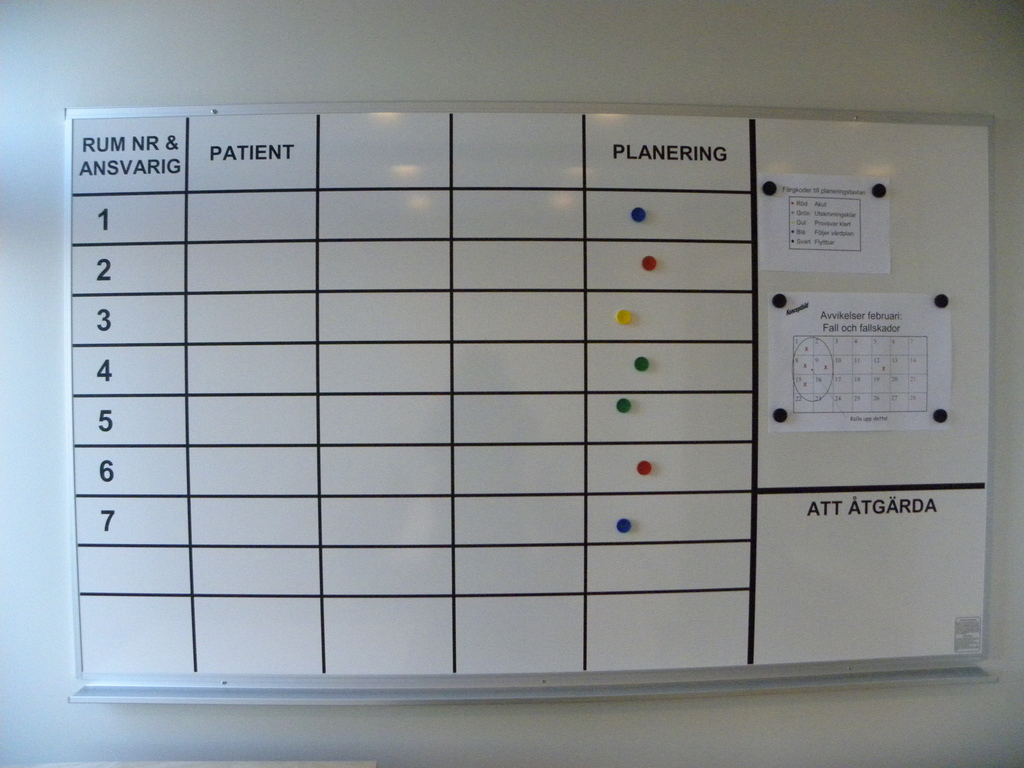 Southern Alvsborg Hospital new ward team planning board