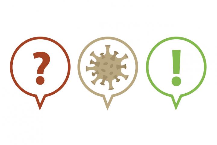 Illustrasjon av spørsmålstegn, koronavirus og utropstegn