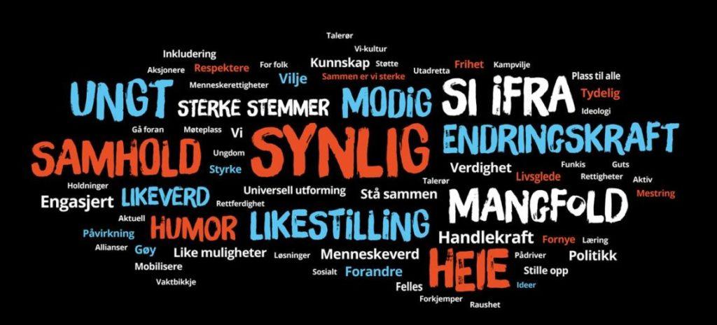 Plakat med ordsky ulike ord i farger