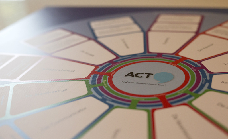 ACT-Coachsessie
