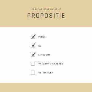 De propositie is de basis voor meerdere uitingen