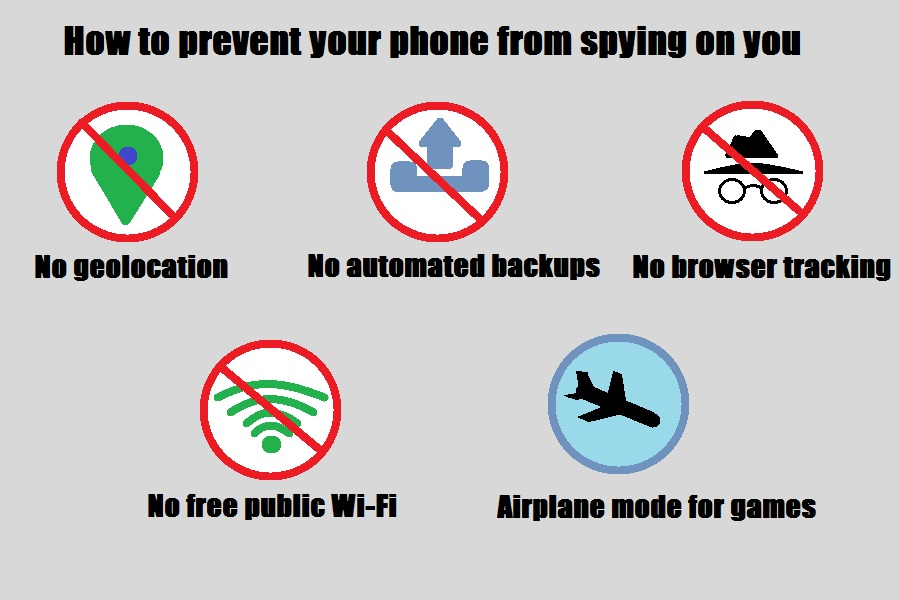 How to prevent your phone from spying on you
