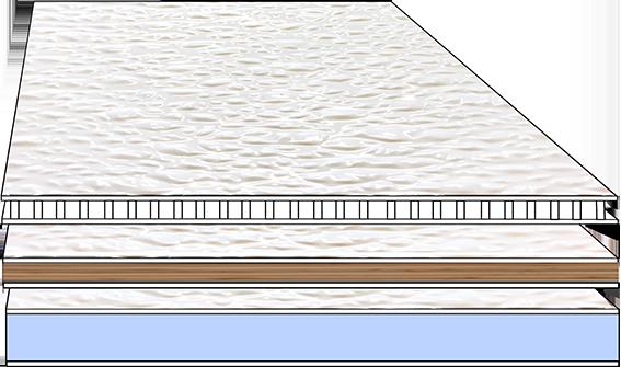 Sandwich paneler