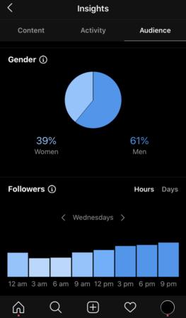 Serendipity-Marketing-Social-Media-insights