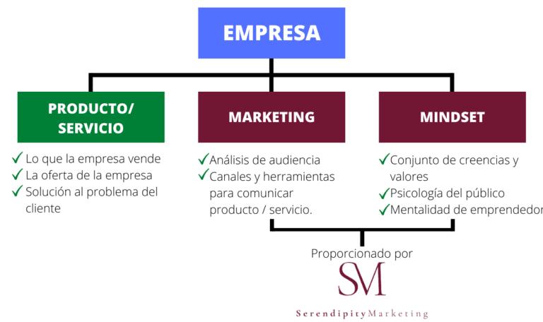 Agencia-de-marketing-digital-Agencia-de-marketing-y-publicidad-Agencia-de-marketing-digital-precios-Agencia-de-marketing-digital-para-pymes-Agencia-de-marketing-digital-España-Agencia-de-marketing-digital-de-contenidos-Agencia-de-marketing-digital-para-restaurantes-Campañas-de-publicidad-Campañas-de publicidad-exitosas-Campañas-de-publicidad-en-Instagram-Campañas-de-publicidad-correos-Campañas-de-publicidad-en-redes-sociales-Campañas-de-publicidad-en-Facebook-Campañas-de-publicidad-online-Diseño-web-Diseño-web-Zaragoza-Diseño-web-Teruel-Diseño-web-Huesca-Diseño-web-wordpress-Diseño-web-responsive-Diseño-web-profesional-Creación-pagina-web-Creación-pagina-web-precio-Creación-pagina-web-profesional-Creación-pagina-web-ecommerce-Desarrollo-web-para-comercio-electrónico-Digitalizacion-Digitalización-de-empresas-Digitalización-de-pymes-Creación-de-marca-Creación-de-marca-personal-Creación-de-marca-de-ropa-Creación-de-marca-branding-Creación-de-marca-corporativa-Creación-de-marca-precio-Gestion-de-redes-sociales-Gestion-de-redes-sociales-precios-Gestión-de-redes-sociales-para-empresas-Gestión-de-redes-sociales-precios-España-Mantenimiento-de-redes-sociales-precio-Mantenimiento-de-redes-sociales-Costo-de-mantenimiento-de-redes sociales-Agencias-de-marketing-internacional-Agencias-de-marketing-internacionales-Agencias-de-mercadotecnia-internacional-Consultoria-de-marketing-digital-Consultoria-de-marketing-servicios