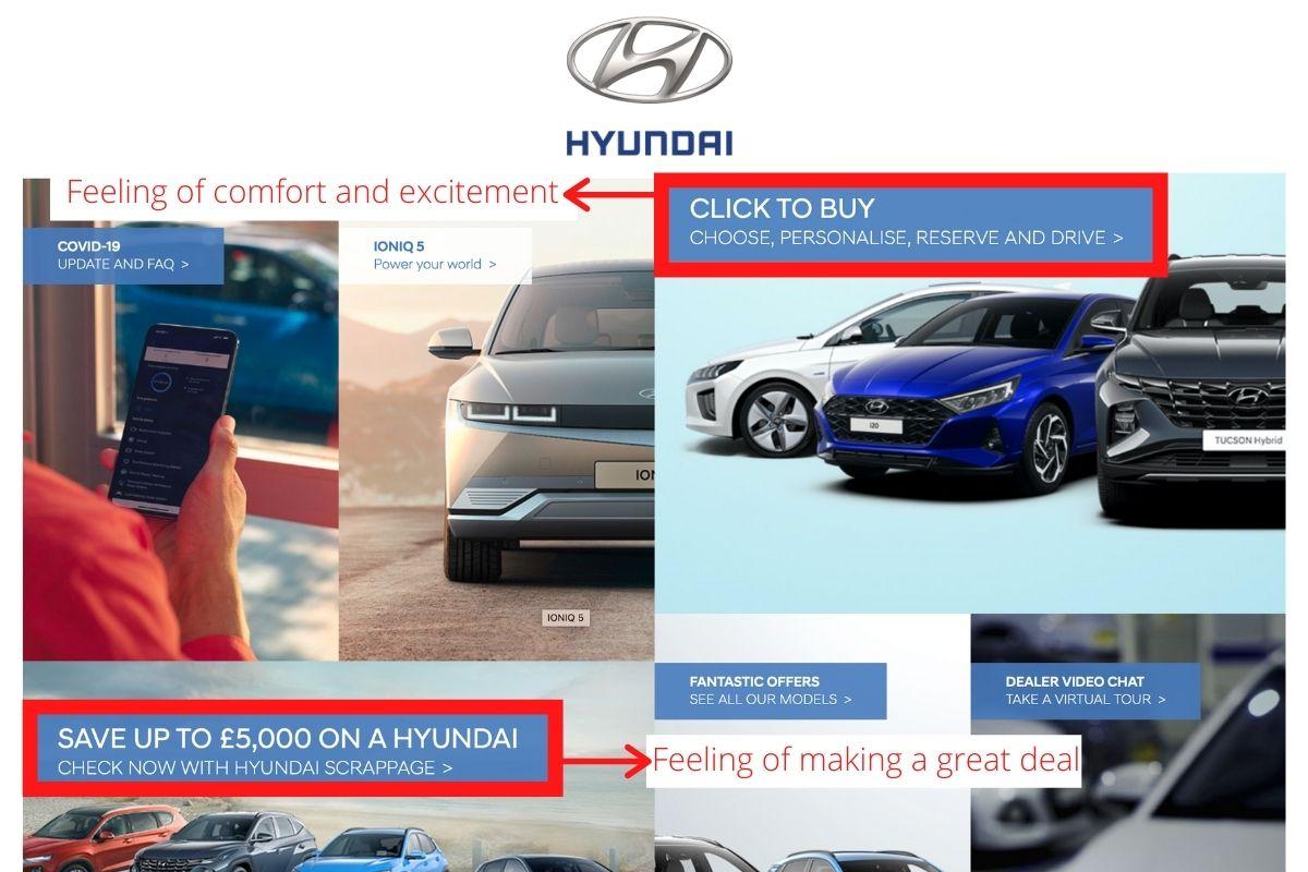 Hyundai-selling-strategy