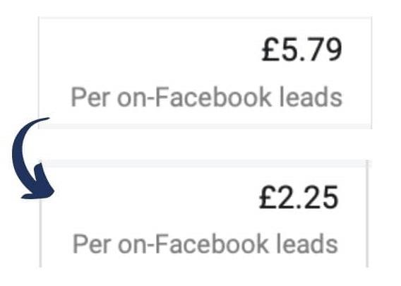 Social-media-marketing-company-in-UK