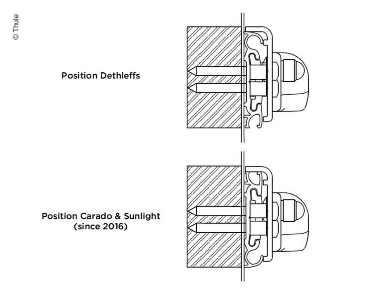 Adapter Dethleffs Carado Sunlight für Fahrradträger G2 (5-teilig)