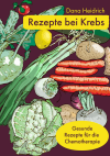 Rezepte bei Krebs – das eBook für Ernährung bei Chemo