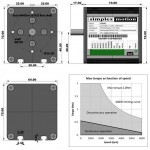Pictures from the SimplexMotion100A datasheet
