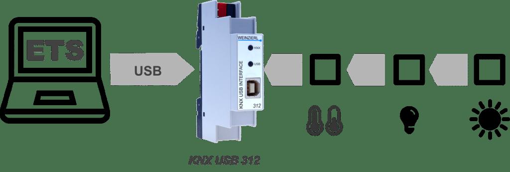 Weinzierl-312-KNX-USB-Interface-5229