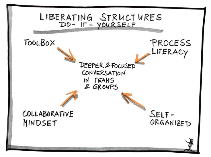 Liberating Structures – what's that?