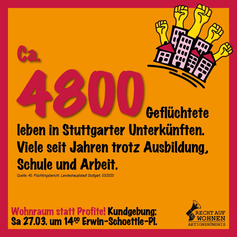 Stuttgart: 4800 Geflüchtete in Unterkünften