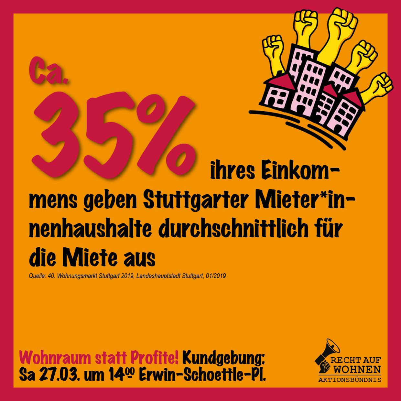 Stuttgart: Durchnittlich 35% des Einkommens für die Miete