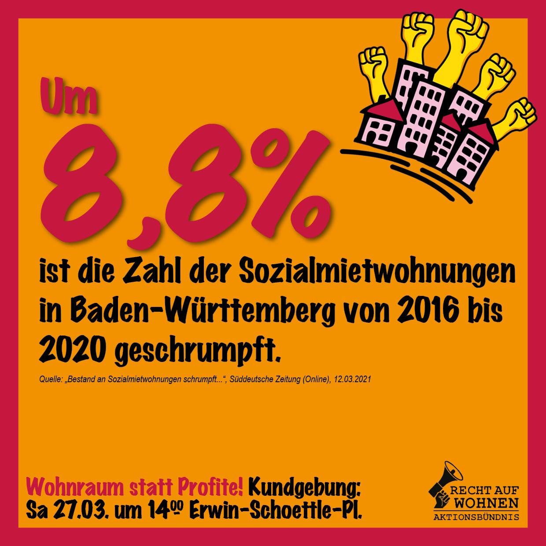 Baden-Württemberg: Rückgang Sozialwohnungen von 8,8% in zehn Jahren