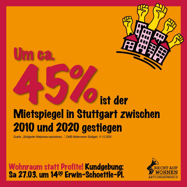 Stuttgart: Mietspiegel stieg in zehn Jahren um 45%